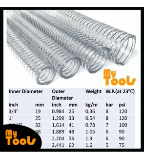 Mytools Wired Spring Hose Per 2 Meter Clear PVC Tube Pipe Embedded Steel Wire 3/4
